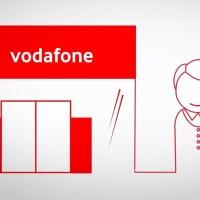 Piramis: Movylo, la soluzione per avere clienti fidelizzati