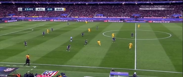 Il 4-4-2 dell'Atlético Madrid. Tutti gli uomini di Simeone sono dietro la linea della palla.