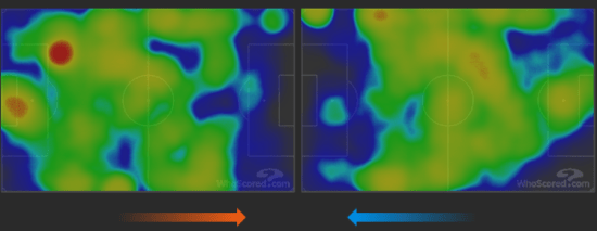Dalla heatmap, invece, è possibile osservare come la Juventus (a sinistra) abbia coperto alla perfezione ogni zona di campo, concedendo pochissimo all'Inter negli ultimi 16 metri: anche questa un'inversione di tendenza rispetto al recente passato visto che 13 dei 16 gol subiti dai bianconeri sono arrivati all'interno dell'area di rigore