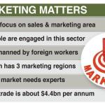 Need for trained Saudis in sales and marketing