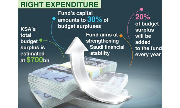 right-expenditure2