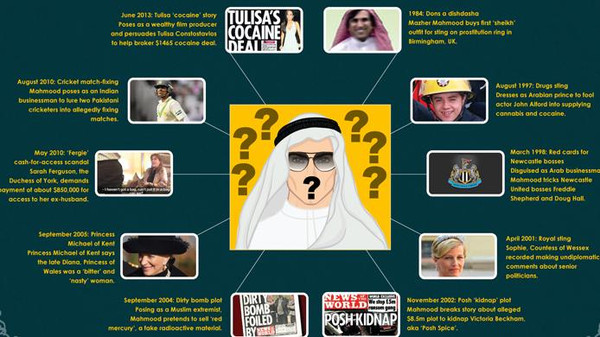 "The ""Fake Sheikh"" is said to play on the greed or crass ambition of his targets to lure them into criminality or headline-grabbing indiscretions."