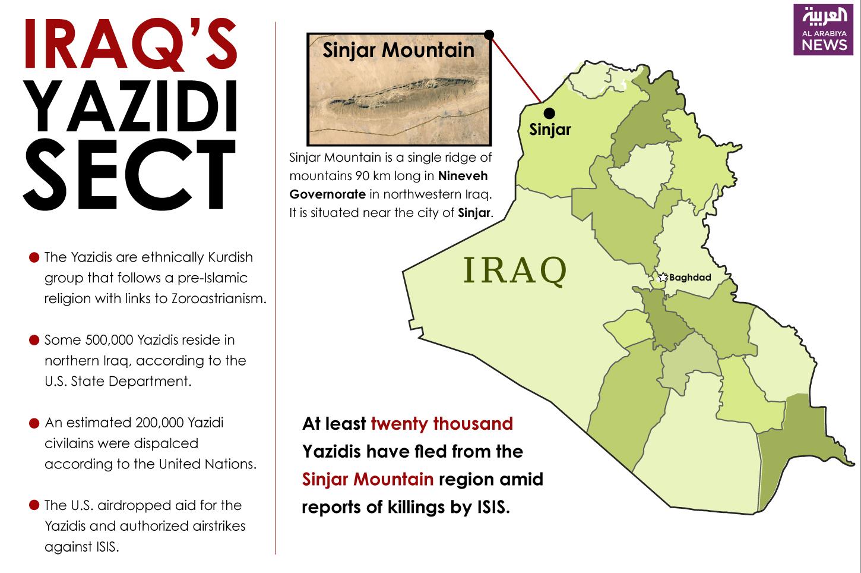 Iraq's Yazidi Sect