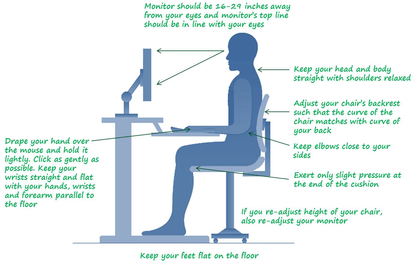 office chair posture tips covers jf ergonomics for desktop maintain a good infographic