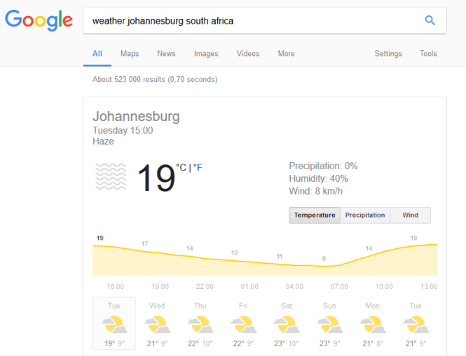 Johannesburg Weather in Google