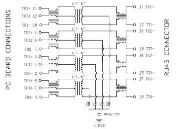 RT5-3670KC1Q RJ45 Magnetics 10/100/1000 Mbps Ethernet