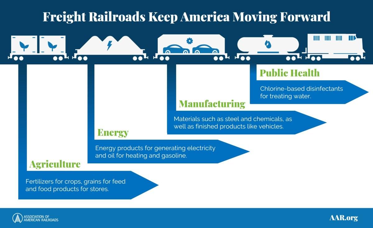 Railroads-Keep-America-Moving.jpg