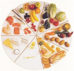 ماذا ينبغي ان نأكل