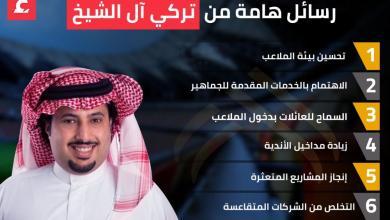 Photo of تعرف على رسائل تركي آل الشيخ في قراراته الـ23