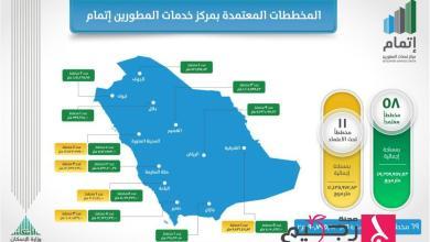 Photo of إتمام يستقبل 69 طلب اعتماد لمخططات سكنية بمساحة 90 مليون م2