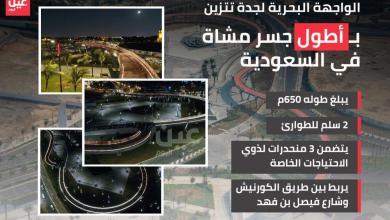 Photo of العروس تتزين بأطول جسر مشاة في السعودية