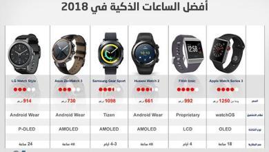 Photo of انفوغراف24: أفضل 6 ساعات ذكية لعام 2018