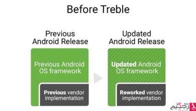 "Photo of ""مشروع تربل"" لسرعة تثبيت التحديثات على هواتف أندرويد"