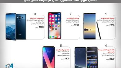 """Photo of انفوغراف24: أفضل الهواتف """"الكاميرا"""" في الإمارات حتى الآن"""