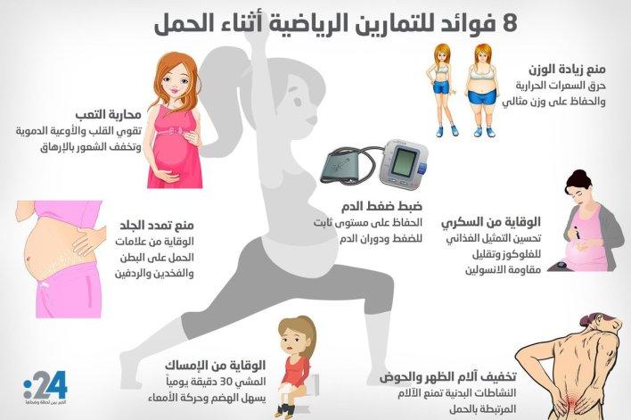 فوائد التمارين رياضية للمرأة الحامل