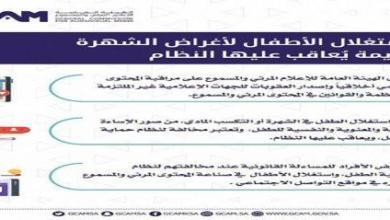 Photo of الإعلام المرئي تحذر من استغلال الأطفال للشهرة أو التربح