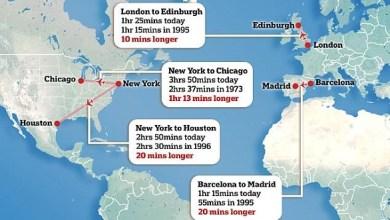 Photo of لماذا ازداد وقت رحلات الطيران رغم تقدم التكنولوجيا؟