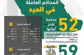 Photo of 52 محكمة لخدمة المستفيدين خلال إجازة عيد الفطر