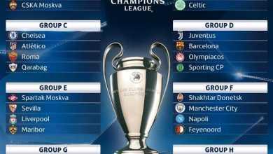 Photo of بالتفاصيل قرعة دوري المجموعات في الدوري الأوربي