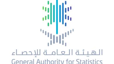 """Photo of """" الإحصاء """": متوسط الأجر الشهري للمشتغلين السعوديين في أربعة قطاعات 10.238 ريال"""