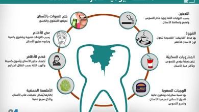 Photo of إنفوغراف: 8 أخطاء يومية تدمر صحة أسنانك