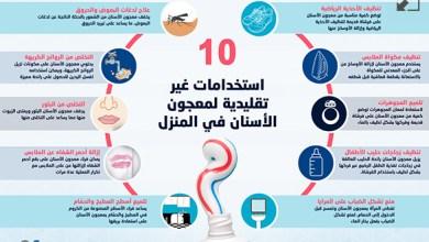 Photo of إنفوغراف24: استخدامات غير تقليدية لمعجون الأسنان في المنزل