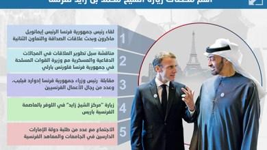 Photo of إنفوغراف 24| أهم محطات زيارة الشيخ محمد بن زايد لفرنسا