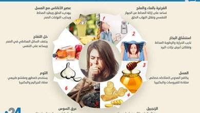 Photo of إنفوغراف: 8 علاجات للسعال الرطب من صيدلية الطبيعة