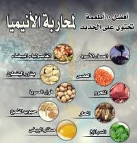 Photo of أطعمة تحتوي على نسبة عالية من الحديد لمحاربة الأنيميا