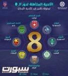 """Photo of """"الثمانية الكبار"""".. ومنعطف الأدوار النهائية لبطولة """"كأس زايد للأندية الأبطال"""""""