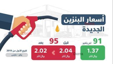 Photo of أسعار البنزين الجديدة 1440 , اعلان سعر البنزين 91 و 95