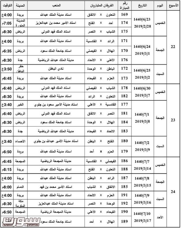 المسابقات تصدر جدول الدور الثاني من دوري الامير محمد بن سلمان