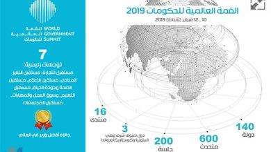 Photo of تعرف على جديد القمة العالمية للحكومات 2019