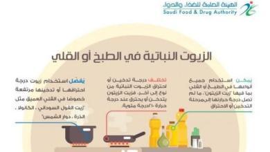 """Photo of """"الغذاء والدواء"""" تحدد أنواع الزيوت التي يُفضّل استخدامها في حالات القلي والطبخ"""