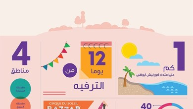 "Photo of مهرجان ""أم الإمارات"" يكشف عن فعاليات نسخته الرابعة"