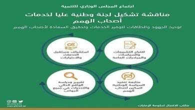 "Photo of ""الوزاري للتنمية"" يناقش تشكيل لجنة عليا لخدمات أصحاب الهمم"