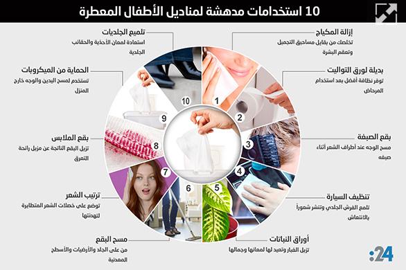 Photo of إنفوغراف: 10 استخدامات مدهشة لمناديل الأطفال المعطرة