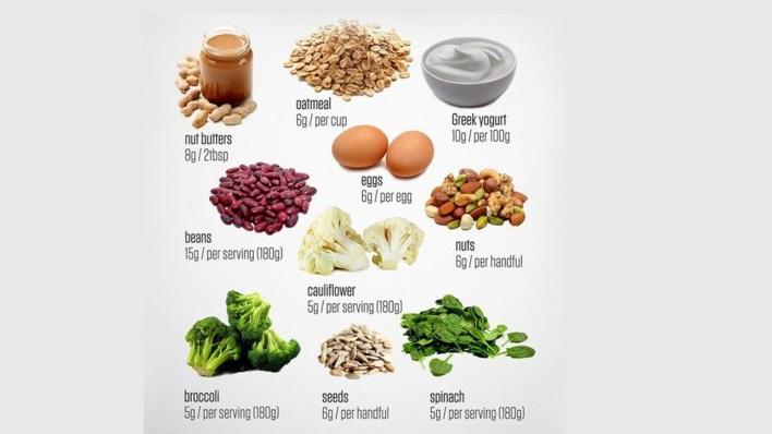 ما هي فوائد الغذاء الصحي