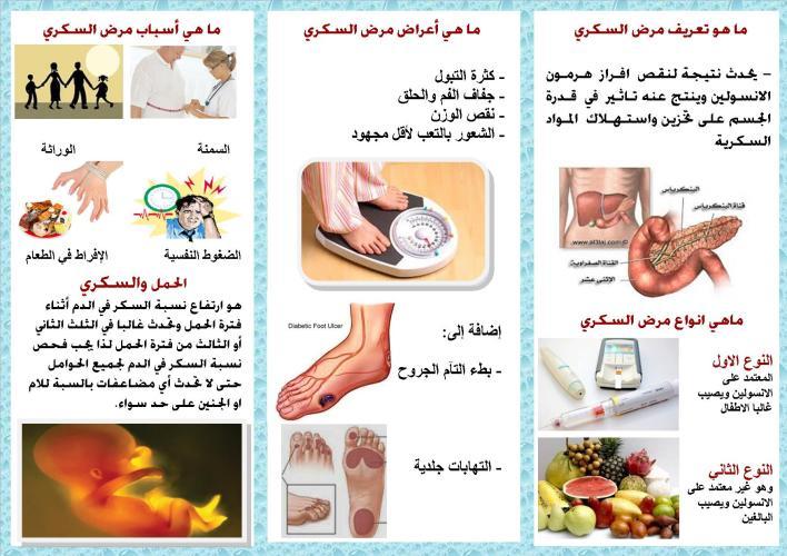 ارتفاع السكر في الدم اعراضه و خطورته .