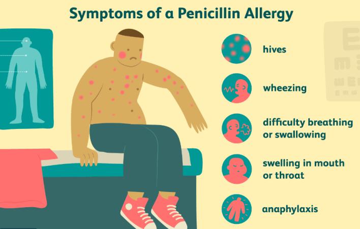 أعراض حساسية البنسلين