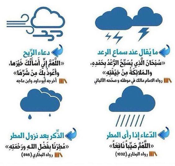 ما يقال عند سماع المطر والرعد والريح