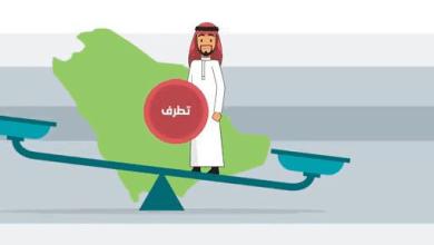 Photo of فيديو جديد لرئاسة أمن الدولة تحسم فيه متى يوصف الشخص بالتطرف