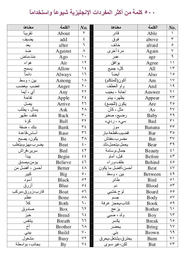 قاموس مترجم ترجمه انجليزي عربي on the App Store