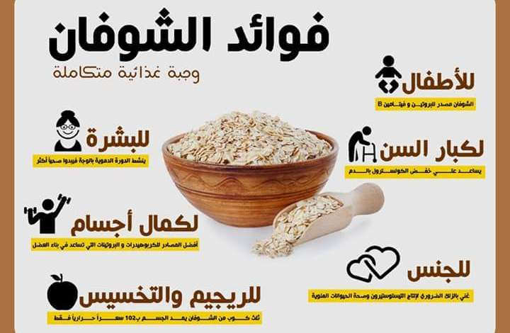 Photo of فوائد الشوفان للرجيم وإنقاص الوزن بفعالية وأمان