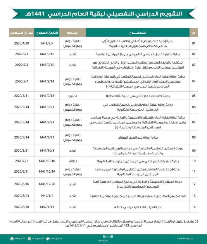التقويم الدراسي الجديد بعد التعديل لبقية العام الدراسي ١٤٤٠/ ١٤٤١ هـ