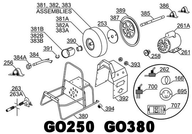 Wiring Diagram For Ridgid 300 Motor Honda 300 Wiring