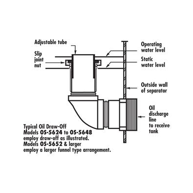 Electric Underfloor Heating Thermal Comfort Wiring Diagram