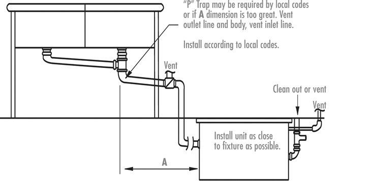 Floor Drain Venting Diagram. Diagram. Wiring Diagram Images