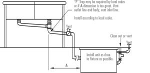 Grease Trap Installation Diagrams | Rockford Separators