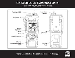 GX-6000 PID Gas Monitor, O2, CO, H2S, VOC and Super Toxic